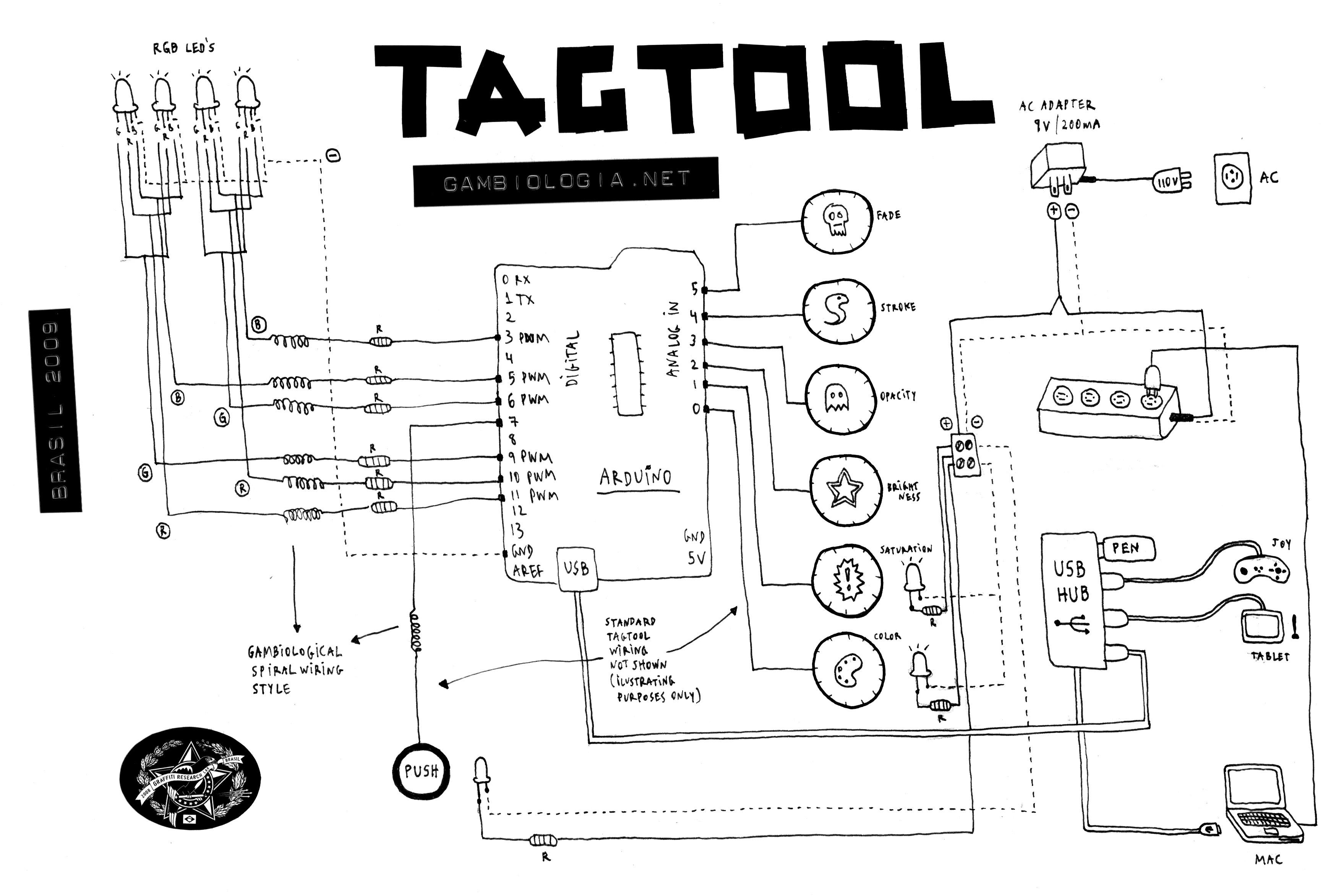 forum for tagtool classic  - meta